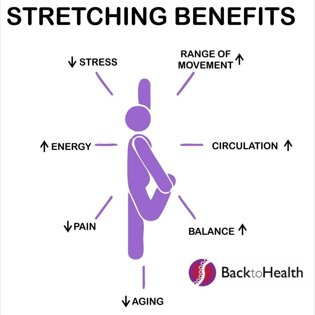 Is Stretching all that important?